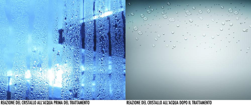 Risoluzione problemi calcare bax cambine pareti doccia