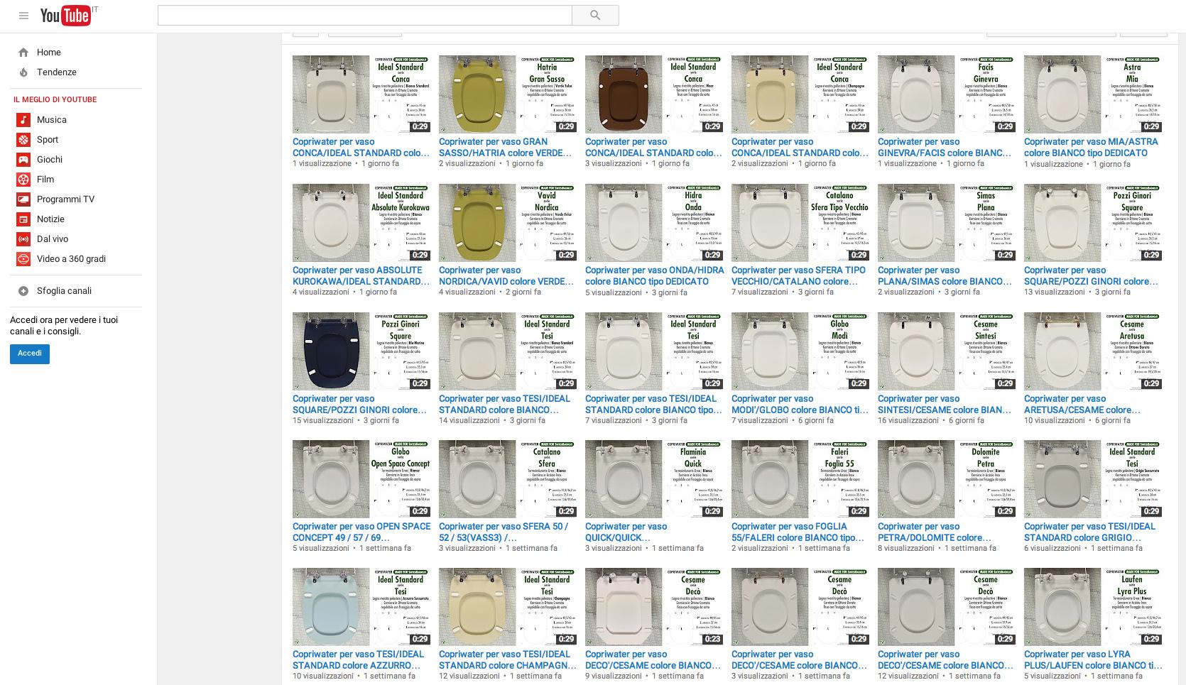 Come scegliere e acquistare un Copriwater colorato!