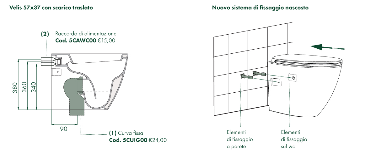 L'idea migliore per sostituire il tuo vecchio WC Catalano presenta il nuovo Vaso Terra Velis 57x37