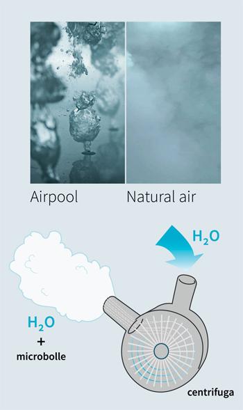 Vasca da bagno INFINITIVE dotata della funzione Natural Air